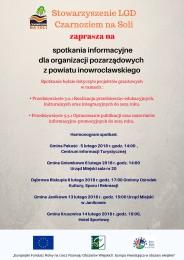 LGD Czarnoziem na Soli - Spotkania informacyjne dla organizacji pozarządowych z powiatu inowrocławskiego.